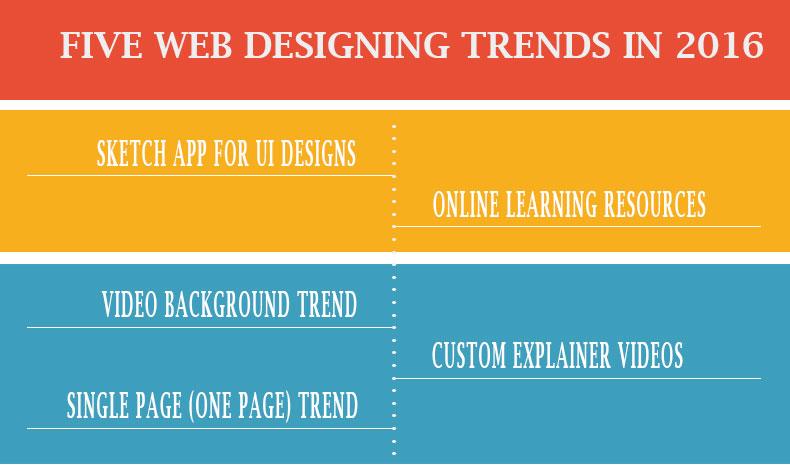 trends-20162