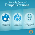 Know the future of Drupal 7, 8 and 9