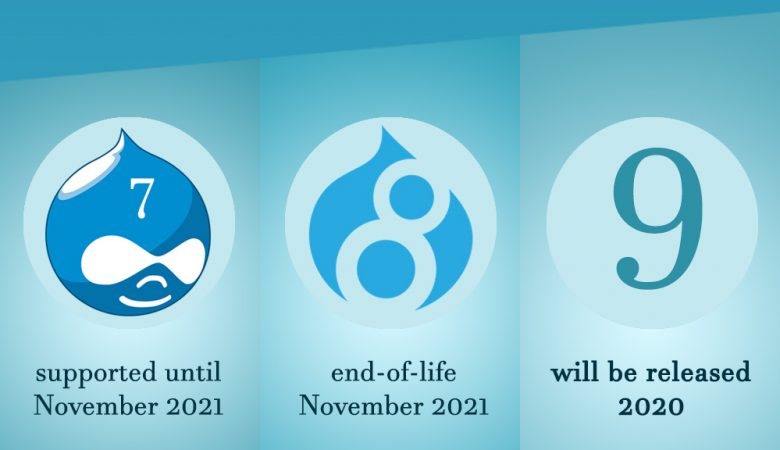 Future of drupal 7, 8 and 9 versions
